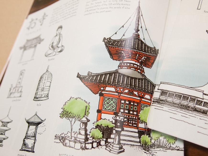 GetHiroshima Hiver 2014, article de Naomi Leeman sur les Temples et les Sanctuaires